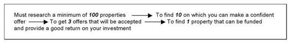 """Property Research"" Formula"